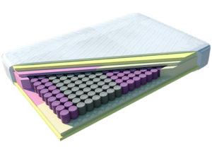 Materac Sensive Asimmetric latex