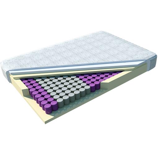Materac Sensive Pocket memory